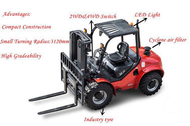 Capacity 1800kg Compact All Terrain Forklift 500mm Load Center 4060 * 1550 * 2295mm